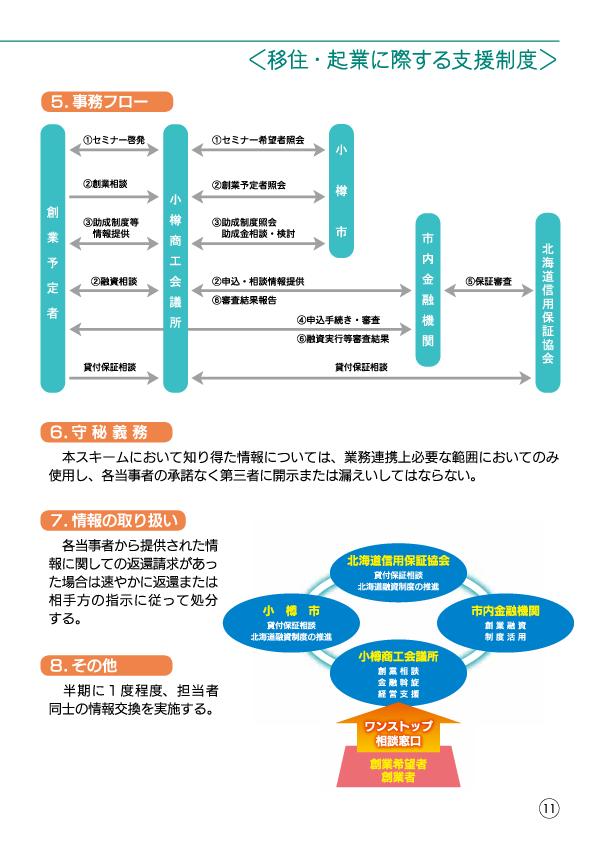小樽移住・起業支援ハンドブック-13
