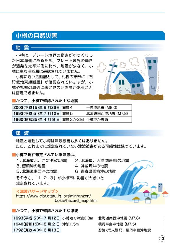 小樽移住・起業支援ハンドブック-15