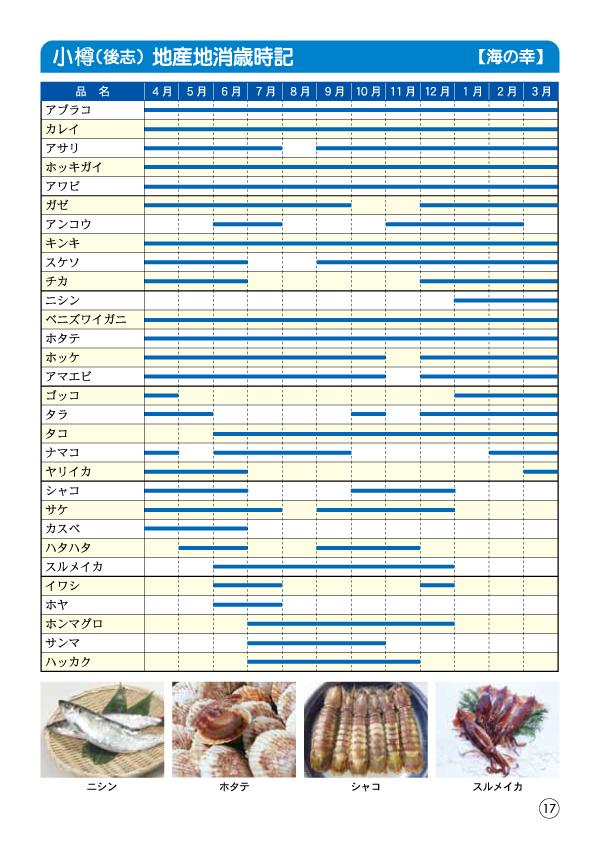 小樽移住・起業支援ハンドブック-19